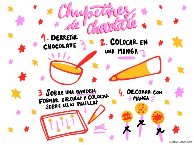 matriona receta_blog